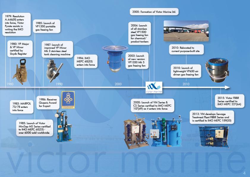 VM Corporate Brochure5